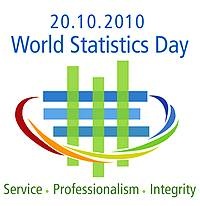 World Statistics Day is celebrated for the first time