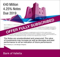 BOV's €40 million 4.25% notes due 2019 fully subscribed
