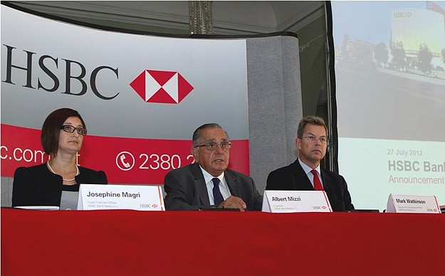 HSBC Malta reports a profit before tax of €53 million
