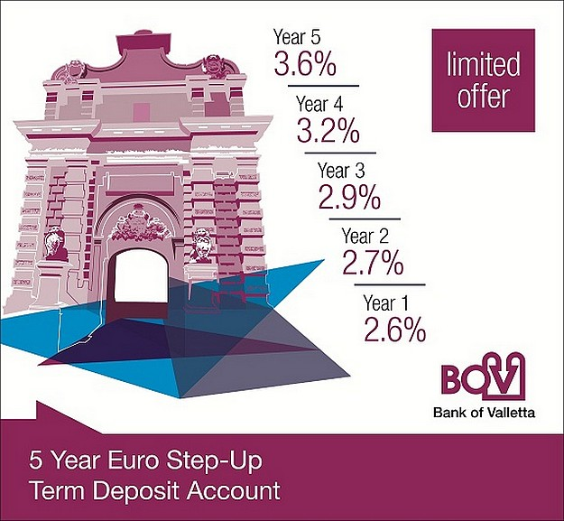 BOV launches Step-Up Term Deposit Account limited offer