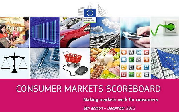 Low scores on banking, telecom & energy services in survey