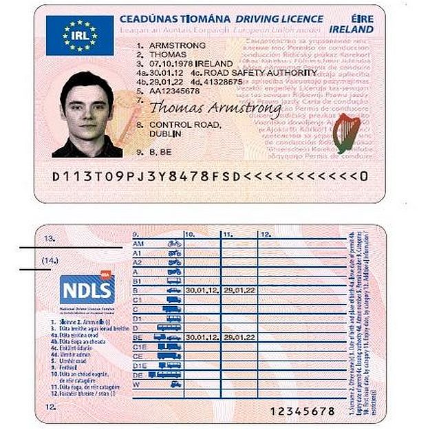 Nz drivers Licence Number