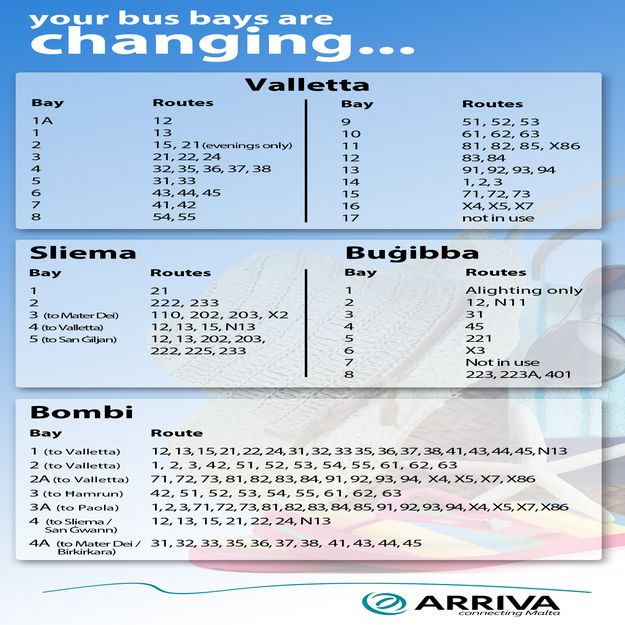 Arriva introduces its new summer schedule on the 2nd June