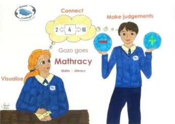Gozo College Mathracy Activity for students & parents at Lunzjata Valley