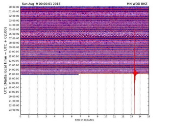 SMRG recorded strong signal at same time as Dingli cliff face collapse