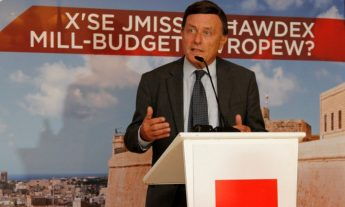 Gozo needs State intervention to compensate for double insularity - Sant